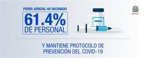 Poder Judicial ha vacunado el 61.4% de personal y mantiene protocolo de prevención del Covid-19